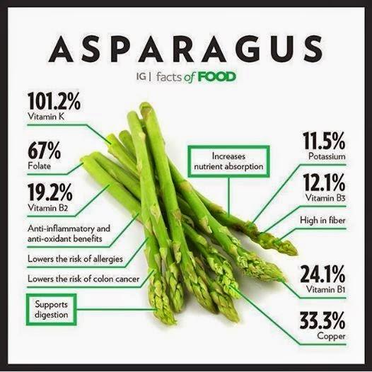 Asparagus-nutritional-facts